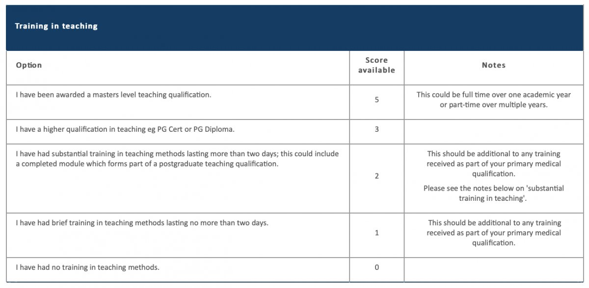 internal medicine interview portfolio training scoring